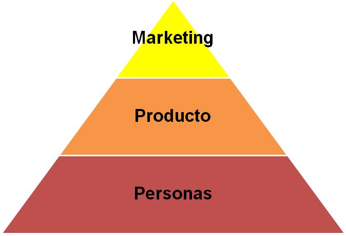 personas-usuarios-centro-negocio