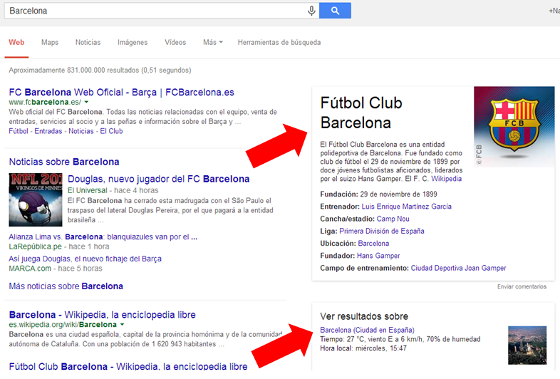 "Google Knowledge Graph para la búsqueda ""Barcelona"""