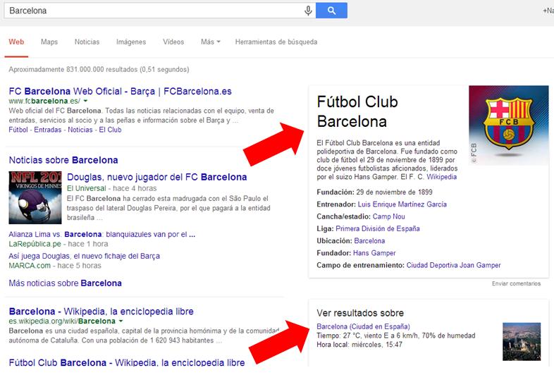 """Google Knowledge Graph para la búsqueda """"Barcelona"""""""