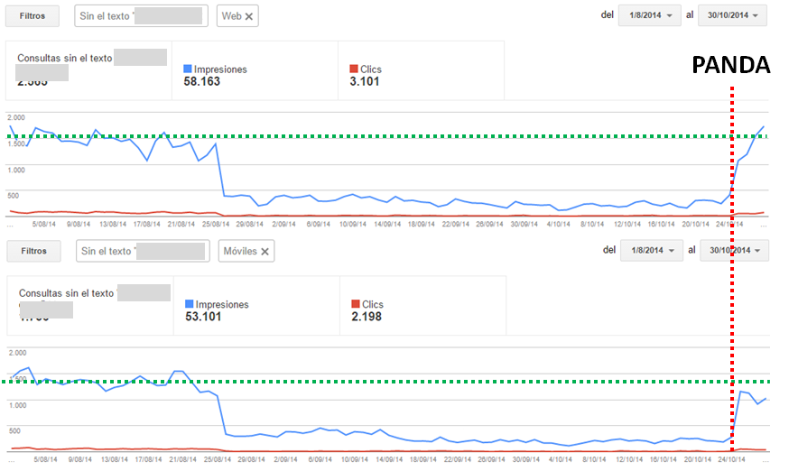 recuperacion-penalizacion-google