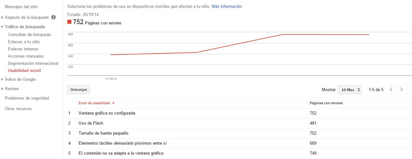 usabilidad-movil-google-webmaster-tools