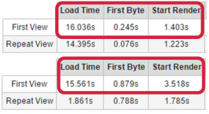 TTFB-time-to-first-byte