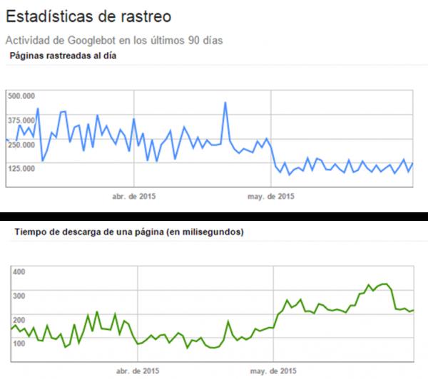 frecuencia-de-rastreo-google